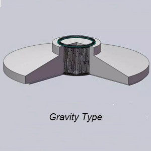 a picture of gravity type onshore wind tower foundation